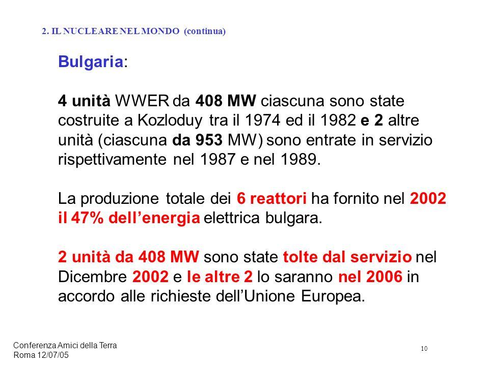 10 Conferenza Amici della Terra Roma 12/07/05 Bulgaria: 4 unità WWER da 408 MW ciascuna sono state costruite a Kozloduy tra il 1974 ed il 1982 e 2 altre unità (ciascuna da 953 MW) sono entrate in servizio rispettivamente nel 1987 e nel 1989.