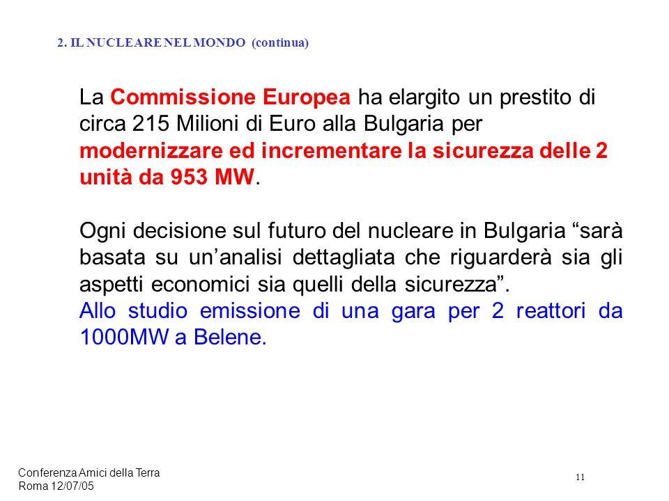 11 Conferenza Amici della Terra Roma 12/07/05 La Commissione Europea ha elargito un prestito di circa 215 Milioni di Euro alla Bulgaria per modernizzare ed incrementare la sicurezza delle 2 unità da 953 MW.