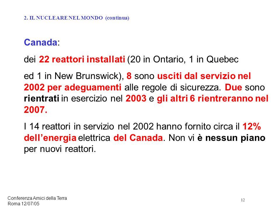 12 Conferenza Amici della Terra Roma 12/07/05 Canada: dei 22 reattori installati (20 in Ontario, 1 in Quebec ed 1 in New Brunswick), 8 sono usciti dal servizio nel 2002 per adeguamenti alle regole di sicurezza.