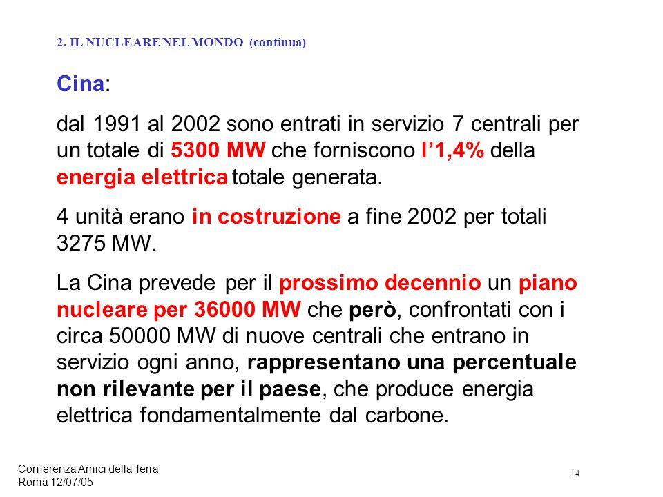 14 Conferenza Amici della Terra Roma 12/07/05 Cina: dal 1991 al 2002 sono entrati in servizio 7 centrali per un totale di 5300 MW che forniscono l1,4% della energia elettrica totale generata.