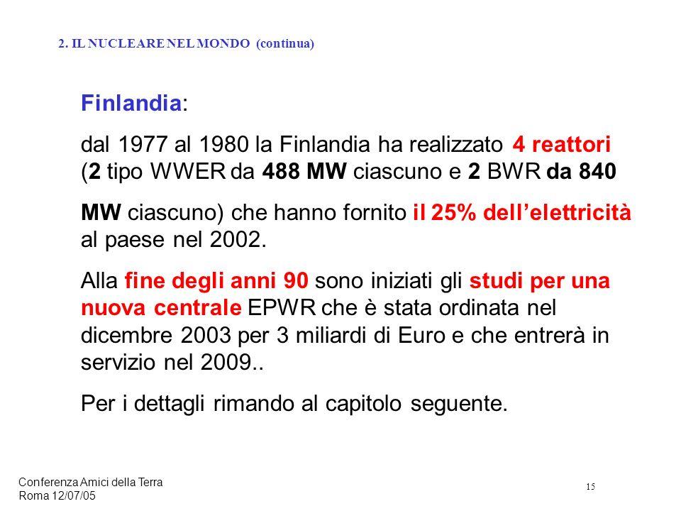 15 Conferenza Amici della Terra Roma 12/07/05 Finlandia: dal 1977 al 1980 la Finlandia ha realizzato 4 reattori (2 tipo WWER da 488 MW ciascuno e 2 BWR da 840 MW ciascuno) che hanno fornito il 25% dellelettricità al paese nel 2002.