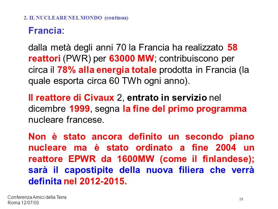 16 Conferenza Amici della Terra Roma 12/07/05 Francia: dalla metà degli anni 70 la Francia ha realizzato 58 reattori (PWR) per 63000 MW; contribuiscono per circa il 78% alla energia totale prodotta in Francia (la quale esporta circa 60 TWh ogni anno).