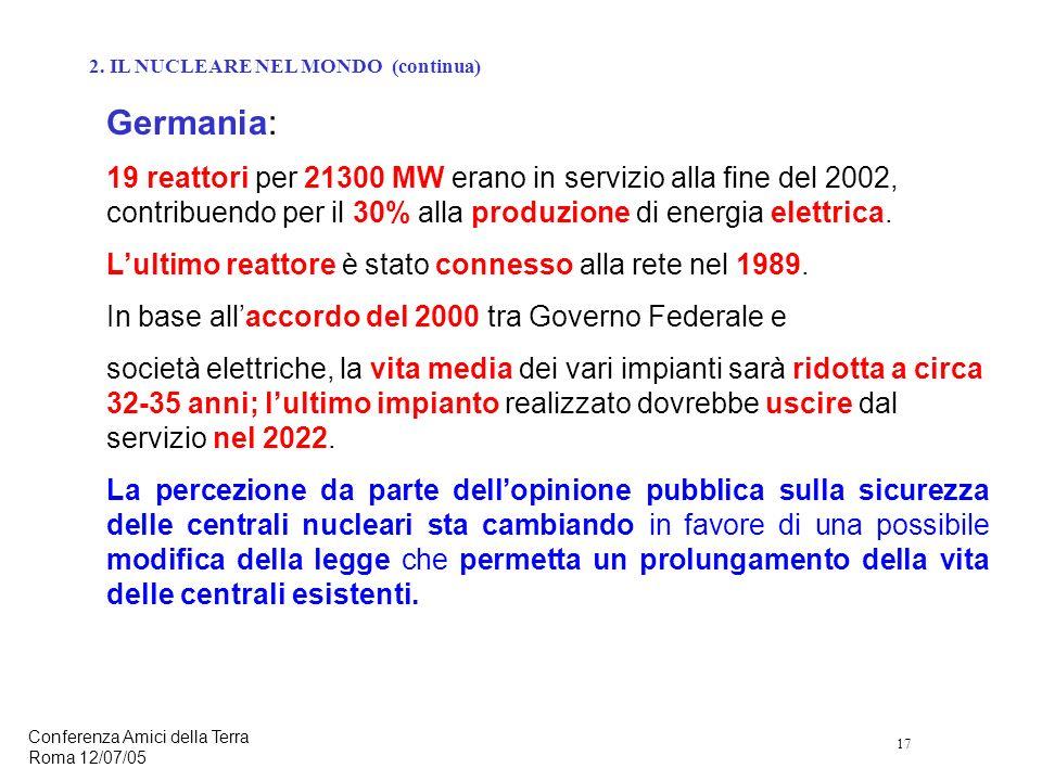 17 Conferenza Amici della Terra Roma 12/07/05 Germania: 19 reattori per 21300 MW erano in servizio alla fine del 2002, contribuendo per il 30% alla produzione di energia elettrica.