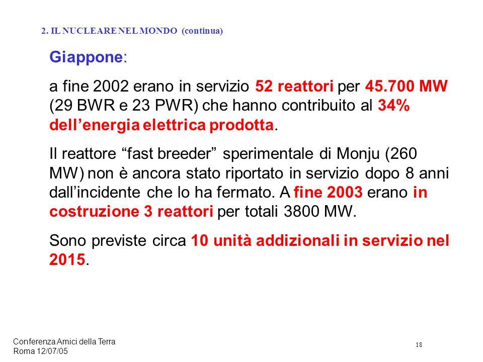 18 Conferenza Amici della Terra Roma 12/07/05 Giappone: a fine 2002 erano in servizio 52 reattori per 45.700 MW (29 BWR e 23 PWR) che hanno contribuito al 34% dellenergia elettrica prodotta.