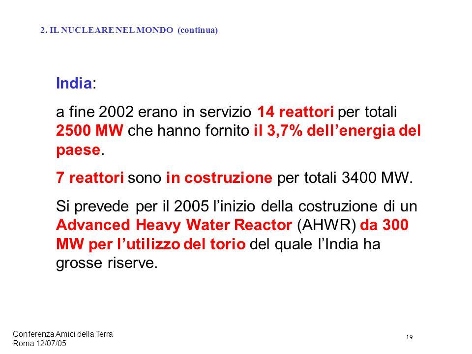 19 Conferenza Amici della Terra Roma 12/07/05 India: a fine 2002 erano in servizio 14 reattori per totali 2500 MW che hanno fornito il 3,7% dellenergia del paese.