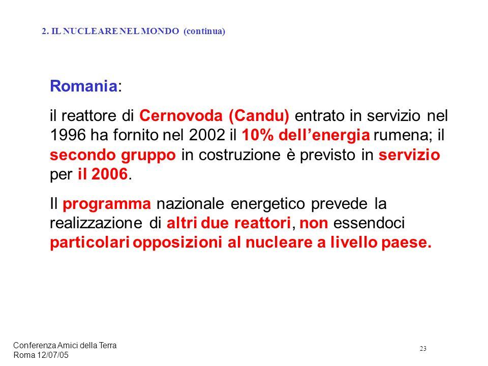 23 Conferenza Amici della Terra Roma 12/07/05 Romania: il reattore di Cernovoda (Candu) entrato in servizio nel 1996 ha fornito nel 2002 il 10% dellenergia rumena; il secondo gruppo in costruzione è previsto in servizio per il 2006.