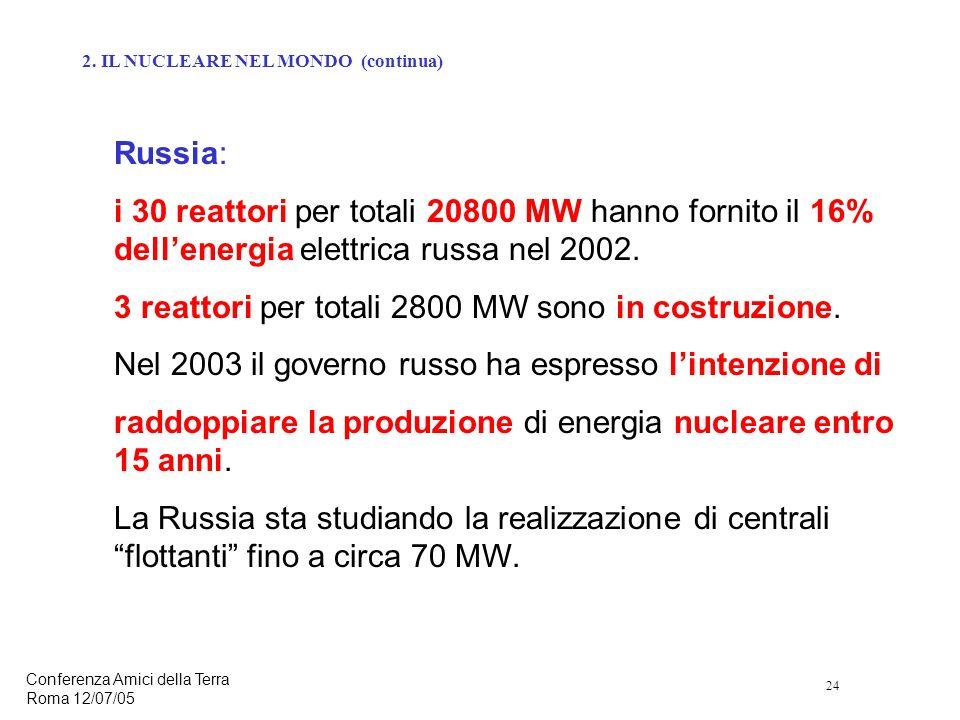 24 Conferenza Amici della Terra Roma 12/07/05 Russia: i 30 reattori per totali 20800 MW hanno fornito il 16% dellenergia elettrica russa nel 2002.