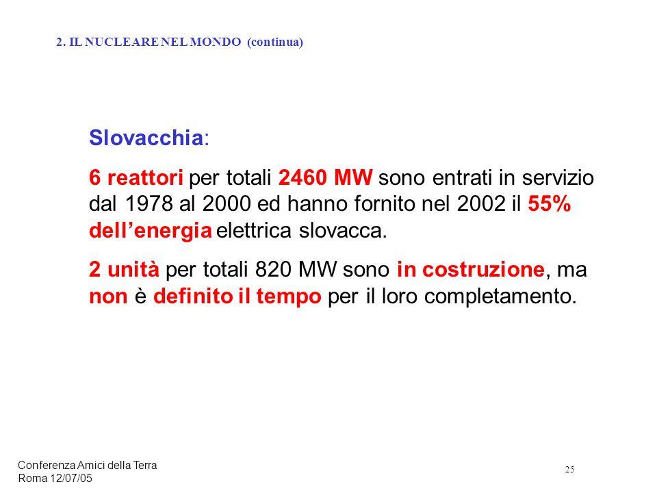 25 Conferenza Amici della Terra Roma 12/07/05 Slovacchia: 6 reattori per totali 2460 MW sono entrati in servizio dal 1978 al 2000 ed hanno fornito nel 2002 il 55% dellenergia elettrica slovacca.