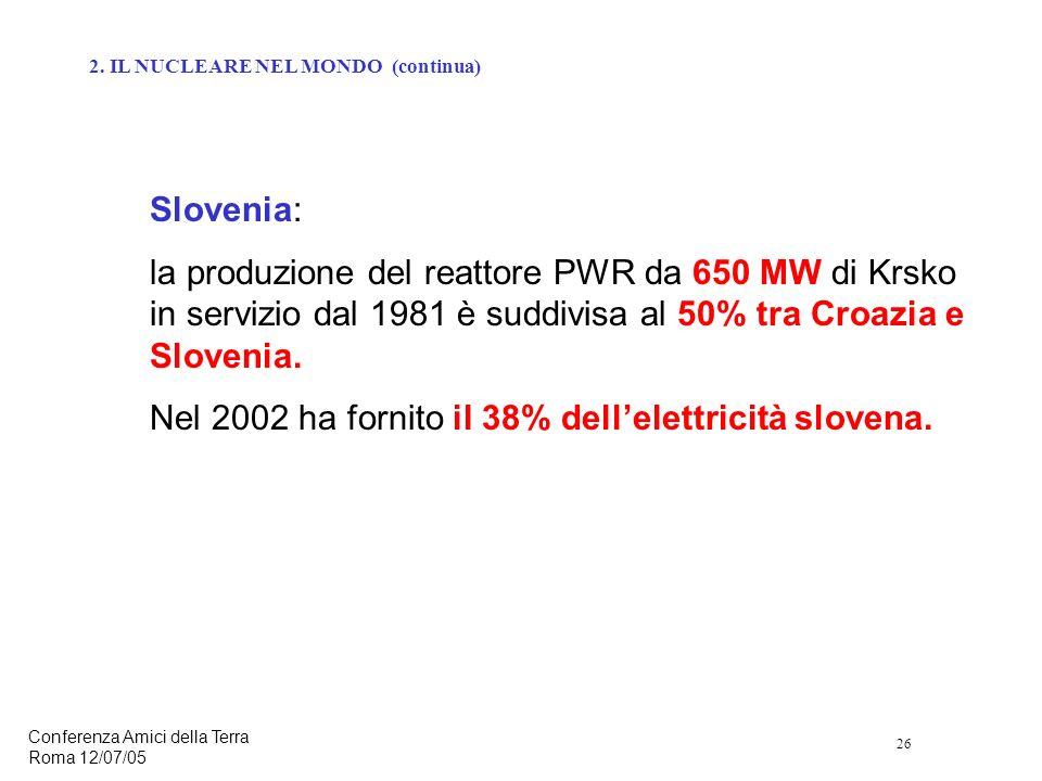 26 Conferenza Amici della Terra Roma 12/07/05 Slovenia: la produzione del reattore PWR da 650 MW di Krsko in servizio dal 1981 è suddivisa al 50% tra Croazia e Slovenia.