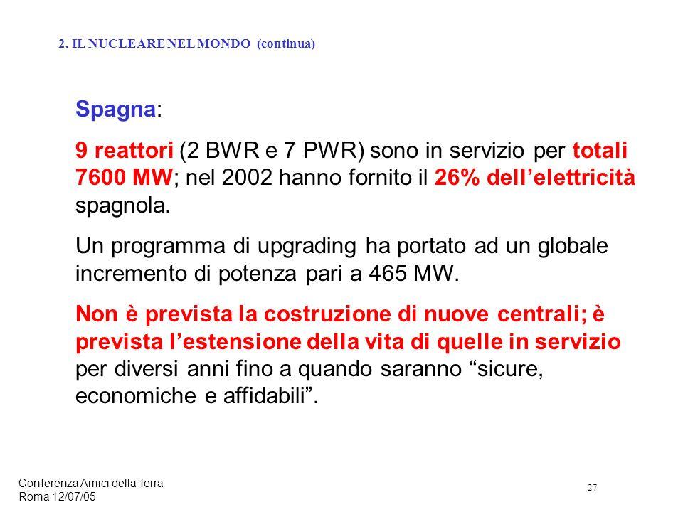 27 Conferenza Amici della Terra Roma 12/07/05 Spagna: 9 reattori (2 BWR e 7 PWR) sono in servizio per totali 7600 MW; nel 2002 hanno fornito il 26% dellelettricità spagnola.