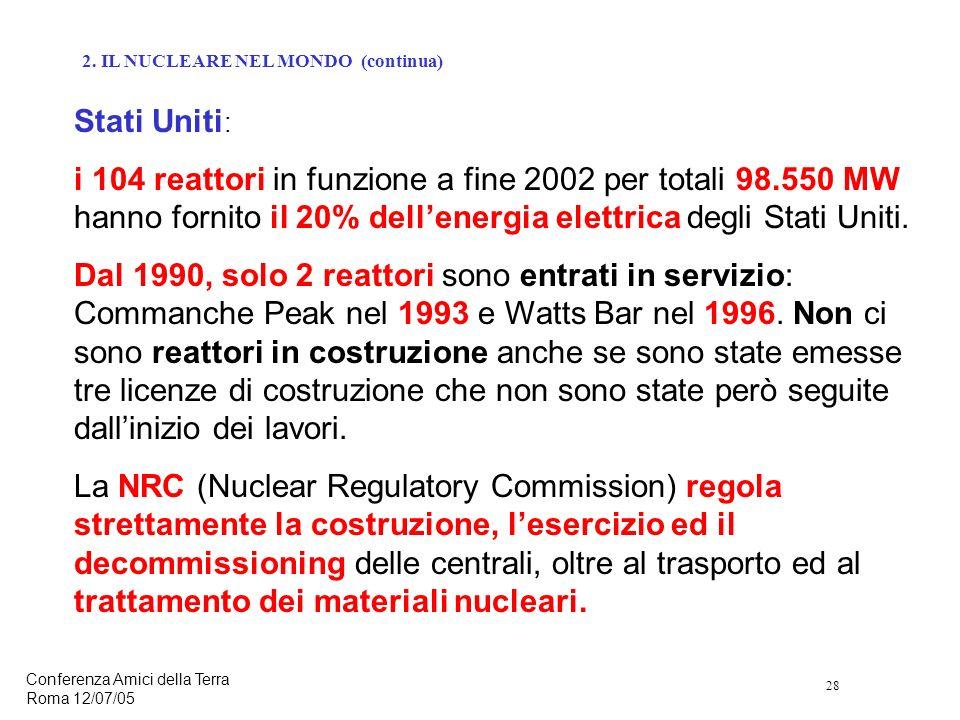 28 Conferenza Amici della Terra Roma 12/07/05 Stati Uniti : i 104 reattori in funzione a fine 2002 per totali 98.550 MW hanno fornito il 20% dellenergia elettrica degli Stati Uniti.