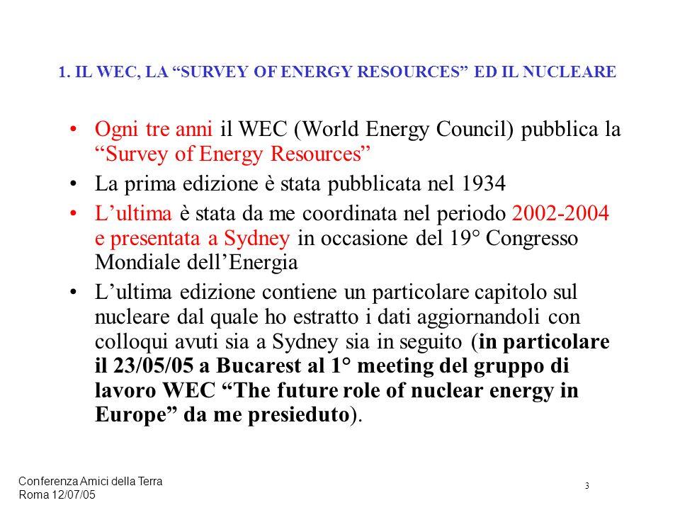 3 Conferenza Amici della Terra Roma 12/07/05 Ogni tre anni il WEC (World Energy Council) pubblica la Survey of Energy Resources La prima edizione è stata pubblicata nel 1934 Lultima è stata da me coordinata nel periodo 2002-2004 e presentata a Sydney in occasione del 19° Congresso Mondiale dellEnergia Lultima edizione contiene un particolare capitolo sul nucleare dal quale ho estratto i dati aggiornandoli con colloqui avuti sia a Sydney sia in seguito (in particolare il 23/05/05 a Bucarest al 1° meeting del gruppo di lavoro WEC The future role of nuclear energy in Europe da me presieduto).