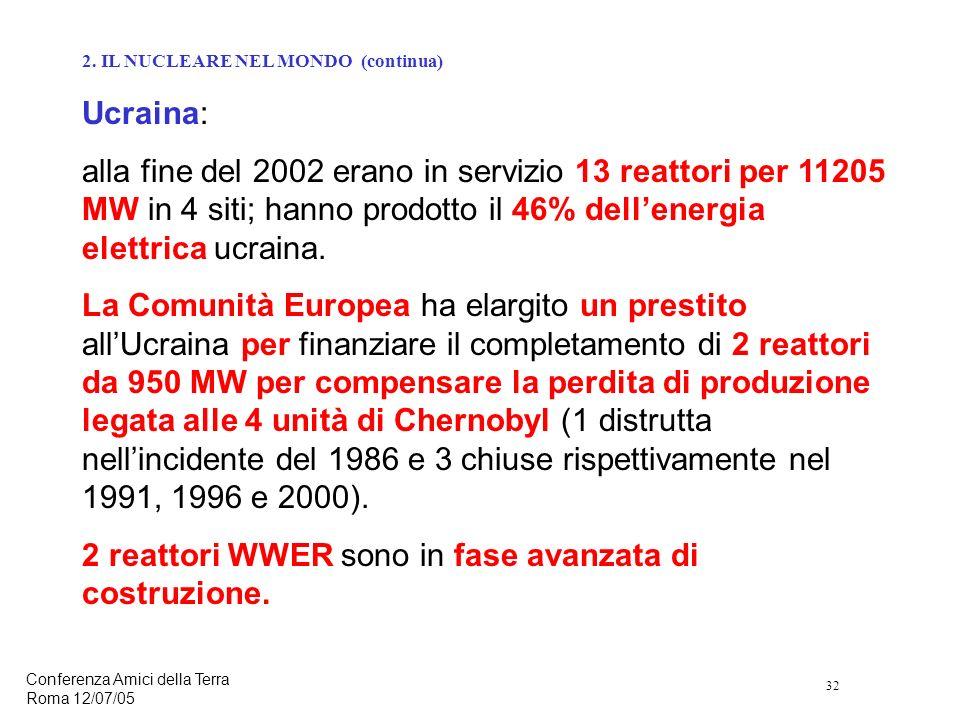 32 Conferenza Amici della Terra Roma 12/07/05 Ucraina: alla fine del 2002 erano in servizio 13 reattori per 11205 MW in 4 siti; hanno prodotto il 46% dellenergia elettrica ucraina.