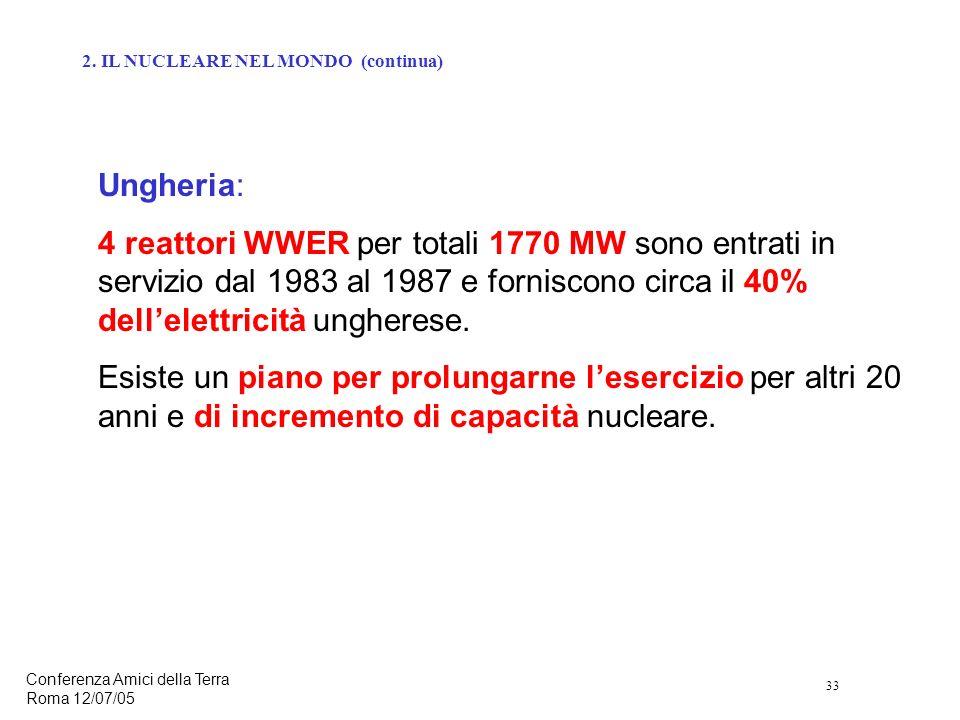 33 Conferenza Amici della Terra Roma 12/07/05 Ungheria: 4 reattori WWER per totali 1770 MW sono entrati in servizio dal 1983 al 1987 e forniscono circa il 40% dellelettricità ungherese.