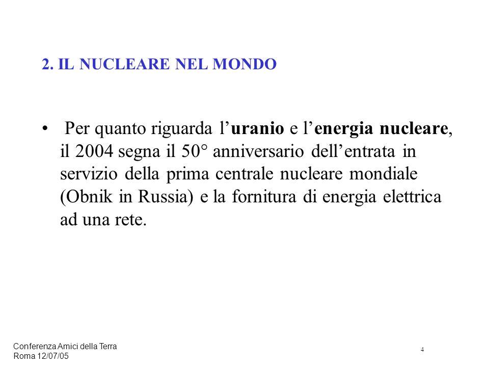 4 Conferenza Amici della Terra Roma 12/07/05 Per quanto riguarda luranio e lenergia nucleare, il 2004 segna il 50° anniversario dellentrata in servizio della prima centrale nucleare mondiale (Obnik in Russia) e la fornitura di energia elettrica ad una rete.