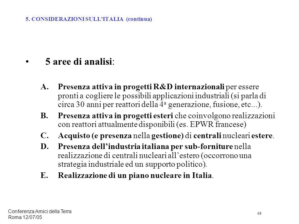 49 Conferenza Amici della Terra Roma 12/07/05 5 aree di analisi: A.Presenza attiva in progetti R&D internazionali per essere pronti a cogliere le possibili applicazioni industriali (si parla di circa 30 anni per reattori della 4 a generazione, fusione, etc...).