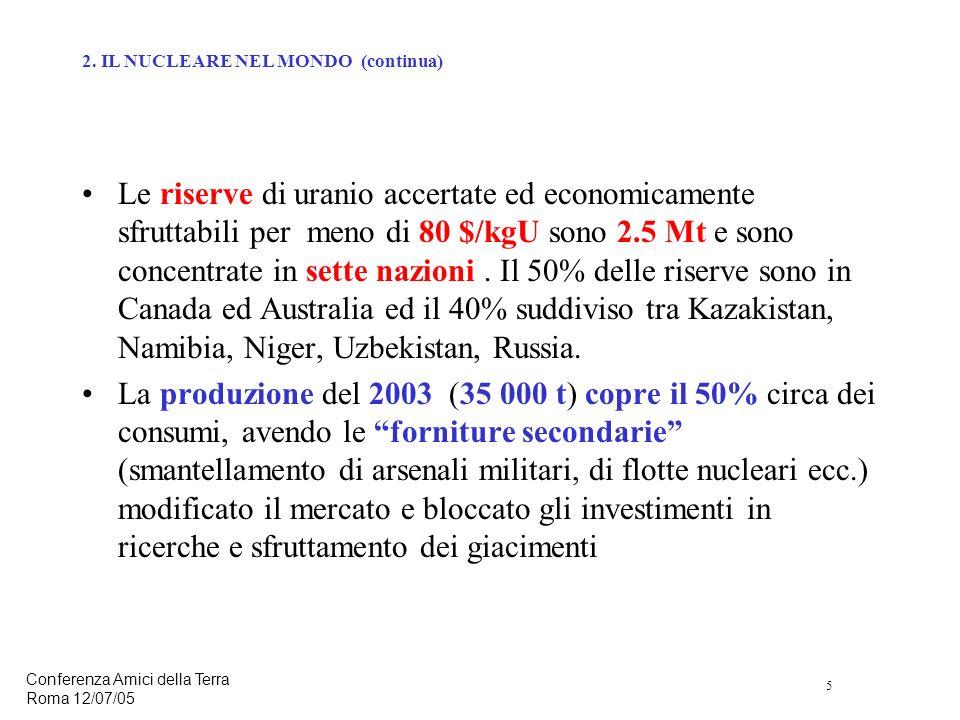 5 Conferenza Amici della Terra Roma 12/07/05 Le riserve di uranio accertate ed economicamente sfruttabili per meno di 80 $/kgU sono 2.5 Mt e sono concentrate in sette nazioni.