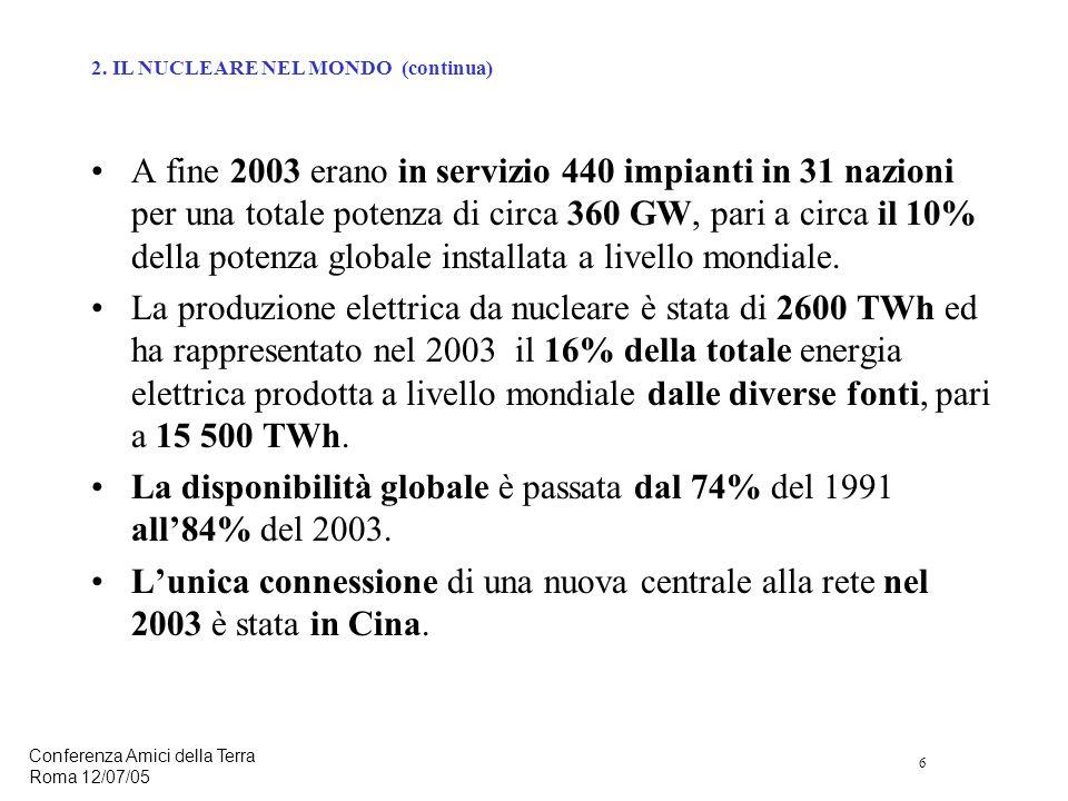 6 Conferenza Amici della Terra Roma 12/07/05 A fine 2003 erano in servizio 440 impianti in 31 nazioni per una totale potenza di circa 360 GW, pari a circa il 10% della potenza globale installata a livello mondiale.
