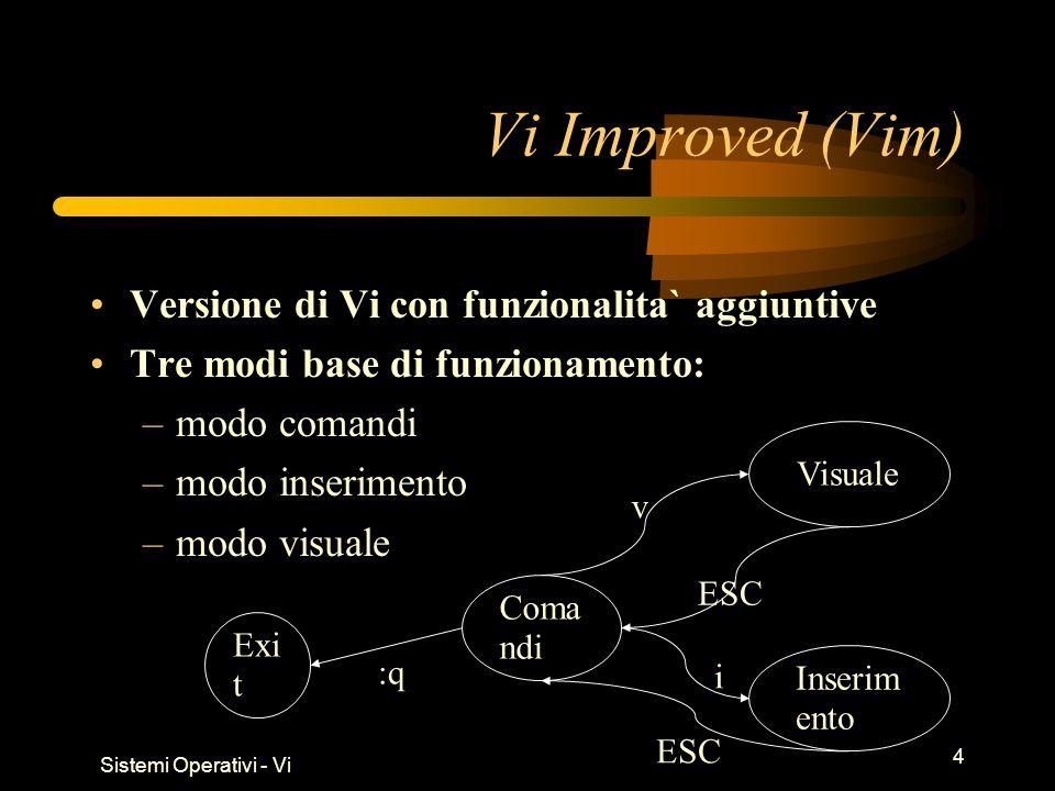 Sistemi Operativi - Vi 4 Vi Improved (Vim) Versione di Vi con funzionalita` aggiuntive Tre modi base di funzionamento: –modo comandi –modo inserimento –modo visuale Exi t Coma ndi Inserim ento i ESC :q Visuale ESC v