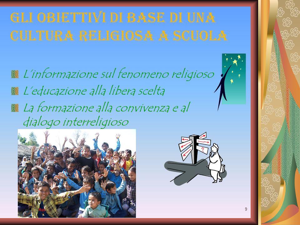 9 Gli obiettivi di base di una cultura religiosa a scuola Linformazione sul fenomeno religioso Leducazione alla libera scelta La formazione alla convi