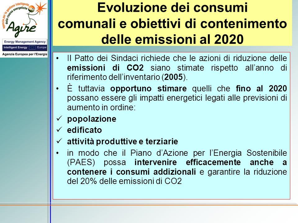 Evoluzione dei consumi comunali e obiettivi di contenimento delle emissioni al 2020 Il Patto dei Sindaci richiede che le azioni di riduzione delle emi