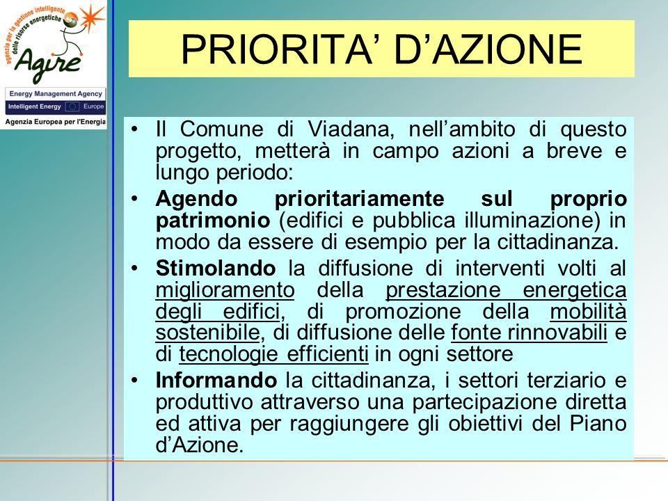 PRIORITA DAZIONE Il Comune di Viadana, nellambito di questo progetto, metterà in campo azioni a breve e lungo periodo: Agendo prioritariamente sul pro