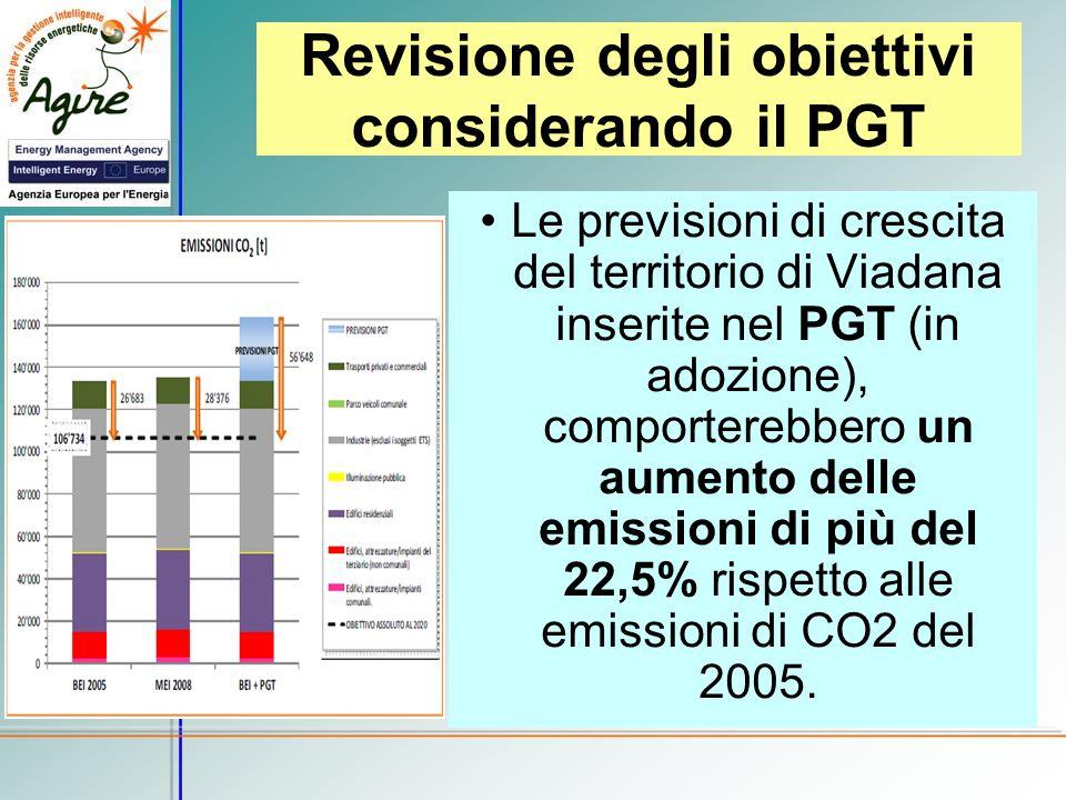 Revisione degli obiettivi considerando il PGT Le previsioni di crescita del territorio di Viadana inserite nel PGT (in adozione), comporterebbero un a