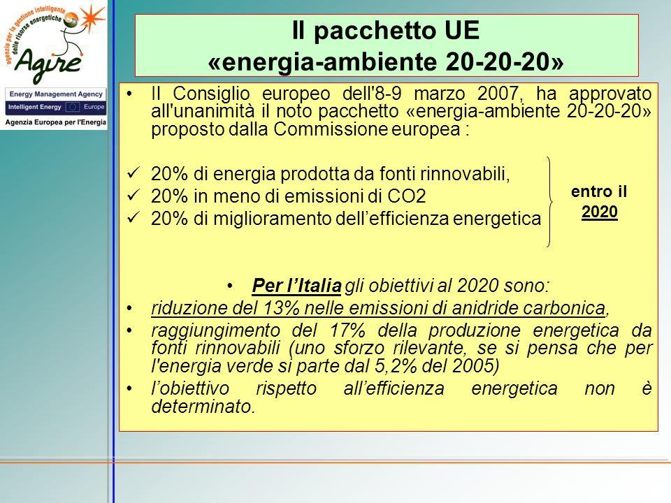 Il pacchetto UE «energia-ambiente 20-20-20» Il Consiglio europeo dell'8-9 marzo 2007, ha approvato all'unanimità il noto pacchetto «energia-ambiente 2