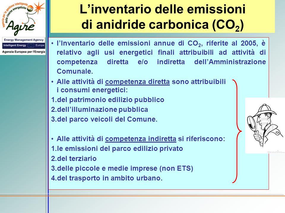 Linventario delle emissioni di anidride carbonica (CO 2 ) lInventario delle emissioni annue di CO 2, riferite al 2005, è relativo agli usi energetici