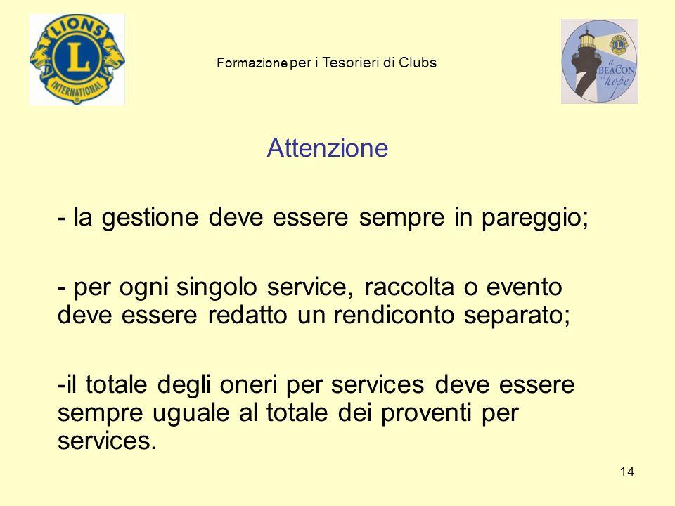14 Attenzione - la gestione deve essere sempre in pareggio; - per ogni singolo service, raccolta o evento deve essere redatto un rendiconto separato;