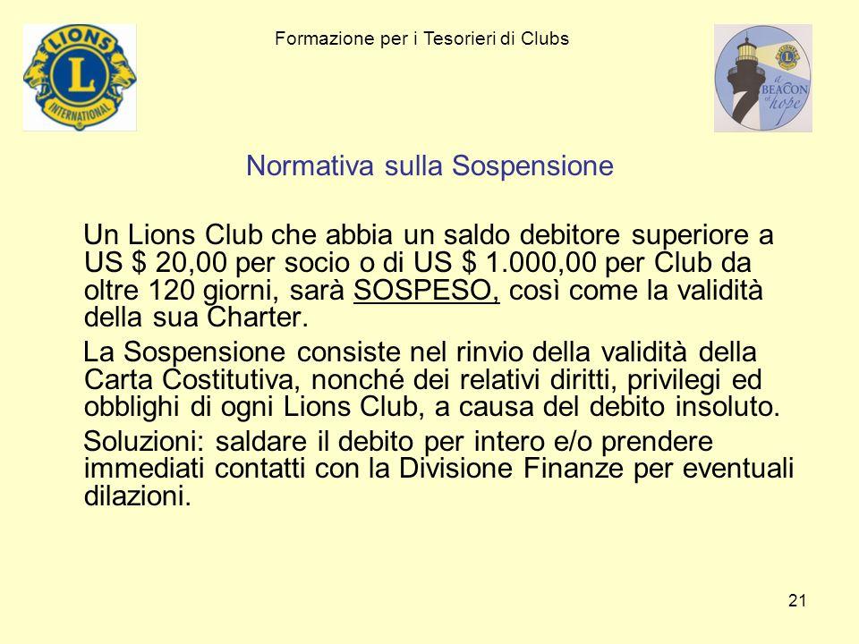 21 Normativa sulla Sospensione Un Lions Club che abbia un saldo debitore superiore a US $ 20,00 per socio o di US $ 1.000,00 per Club da oltre 120 gio