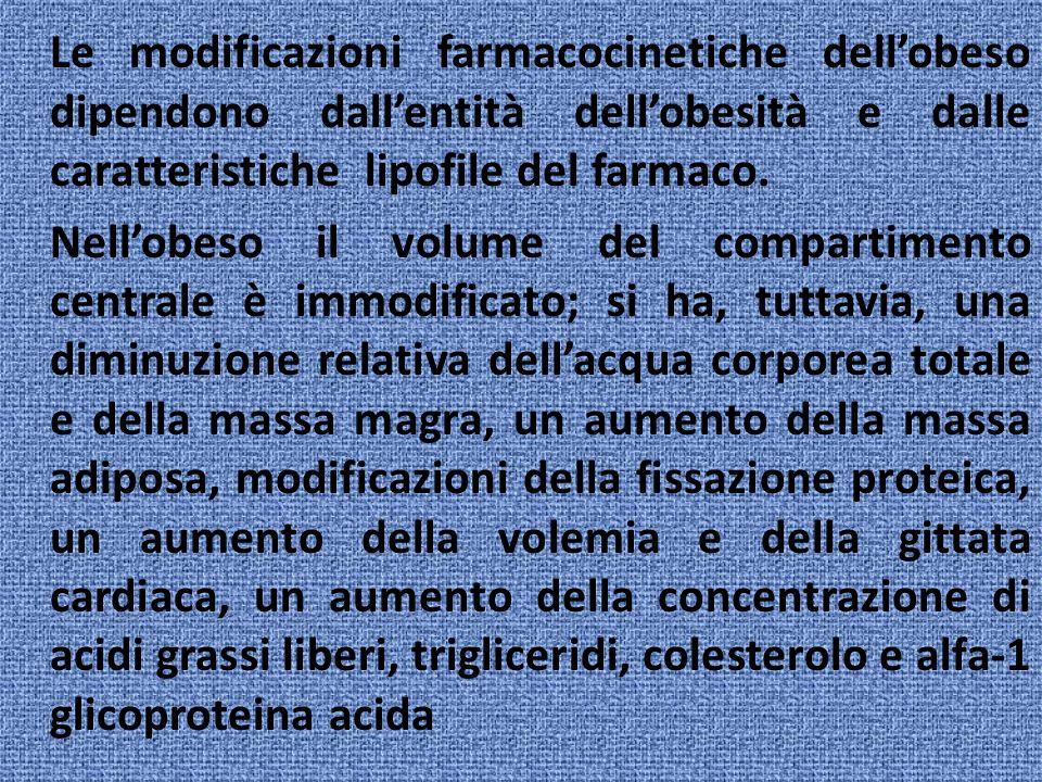 Le modificazioni farmacocinetiche dellobeso dipendono dallentità dellobesità e dalle caratteristiche lipofile del farmaco. Nellobeso il volume del com