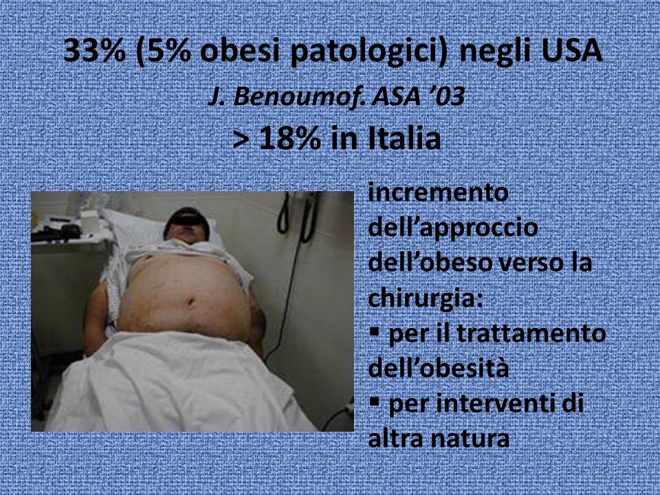 33% (5% obesi patologici) negli USA J. Benoumof. ASA 03 > 18% in Italia incremento dellapproccio dellobeso verso la chirurgia: per il trattamento dell