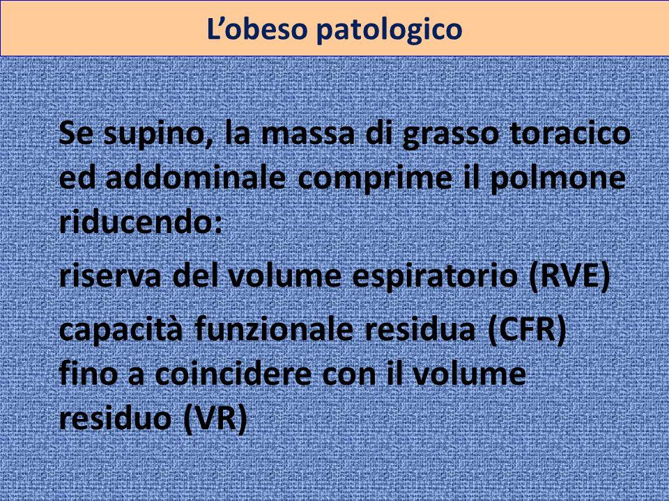 Lobeso patologico Se supino, la massa di grasso toracico ed addominale comprime il polmone riducendo: riserva del volume espiratorio (RVE) capacità fu