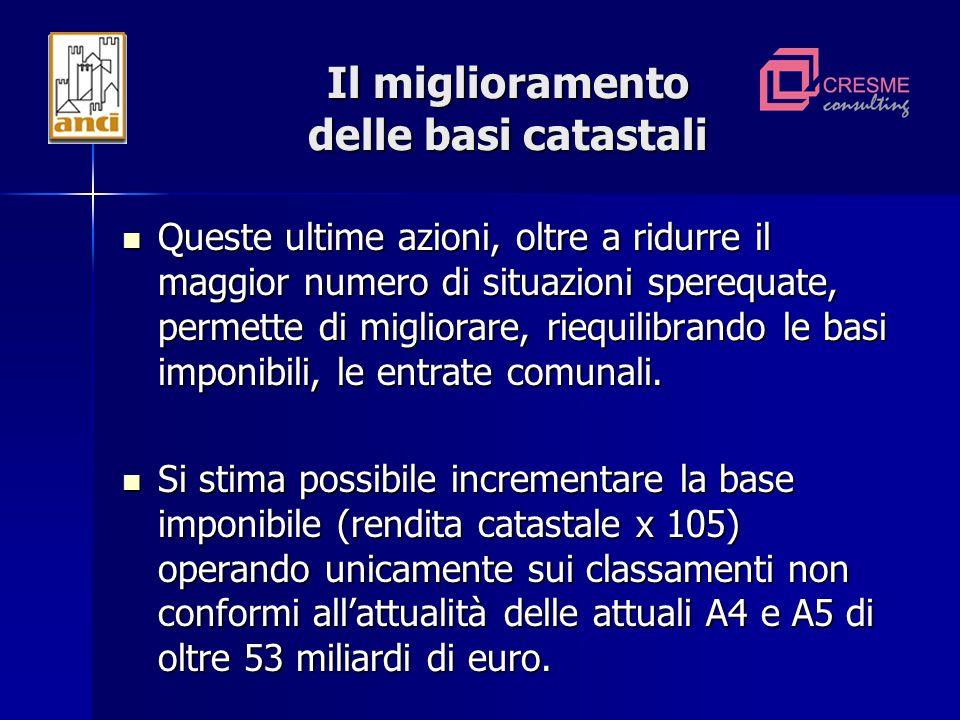 Il miglioramento delle basi catastali Queste ultime azioni, oltre a ridurre il maggior numero di situazioni sperequate, permette di migliorare, riequilibrando le basi imponibili, le entrate comunali.