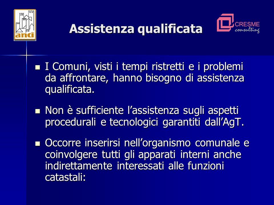 Assistenza qualificata I Comuni, visti i tempi ristretti e i problemi da affrontare, hanno bisogno di assistenza qualificata.