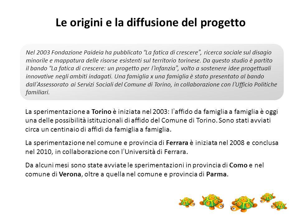 La sperimentazione a Torino è iniziata nel 2003: l affido da famiglia a famiglia è oggi una delle possibilità istituzionali di affido del Comune di To