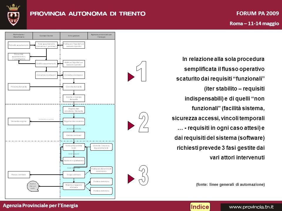 Agenzia Provinciale per lEnergia FORUM PA 2009 Roma – 11-14 maggio In relazione alla sola procedura semplificata il flusso operativo scaturito dai requisiti funzionali (iter stabilito – requisiti indispensabili) e di quelli non funzionali (facilità sistema, sicurezza accessi, vincoli temporali … - requisiti in ogni caso attesi) e dai requisiti del sistema (software) richiesti prevede 3 fasi gestite dai vari attori intervenuti (fonte: linee generali di automazione) Indice
