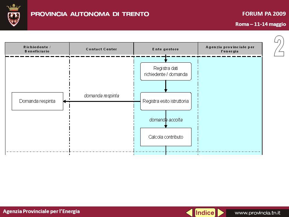 Agenzia Provinciale per lEnergia FORUM PA 2009 Roma – 11-14 maggio Indice