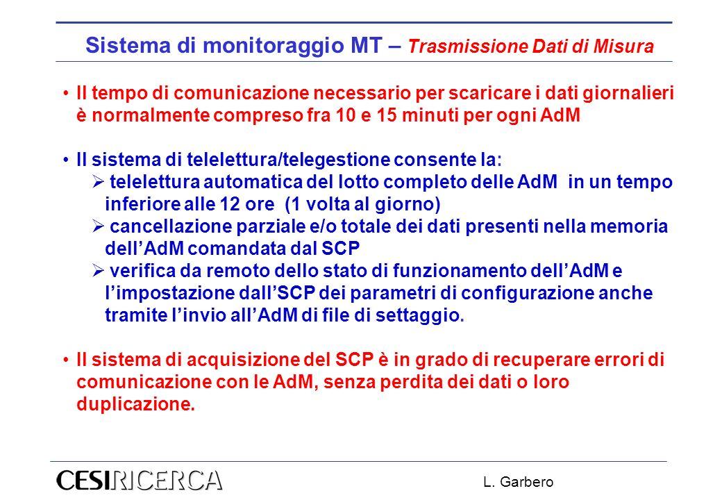 L. Garbero Sistema di monitoraggio MT – Trasmissione Dati di Misura Il tempo di comunicazione necessario per scaricare i dati giornalieri è normalment
