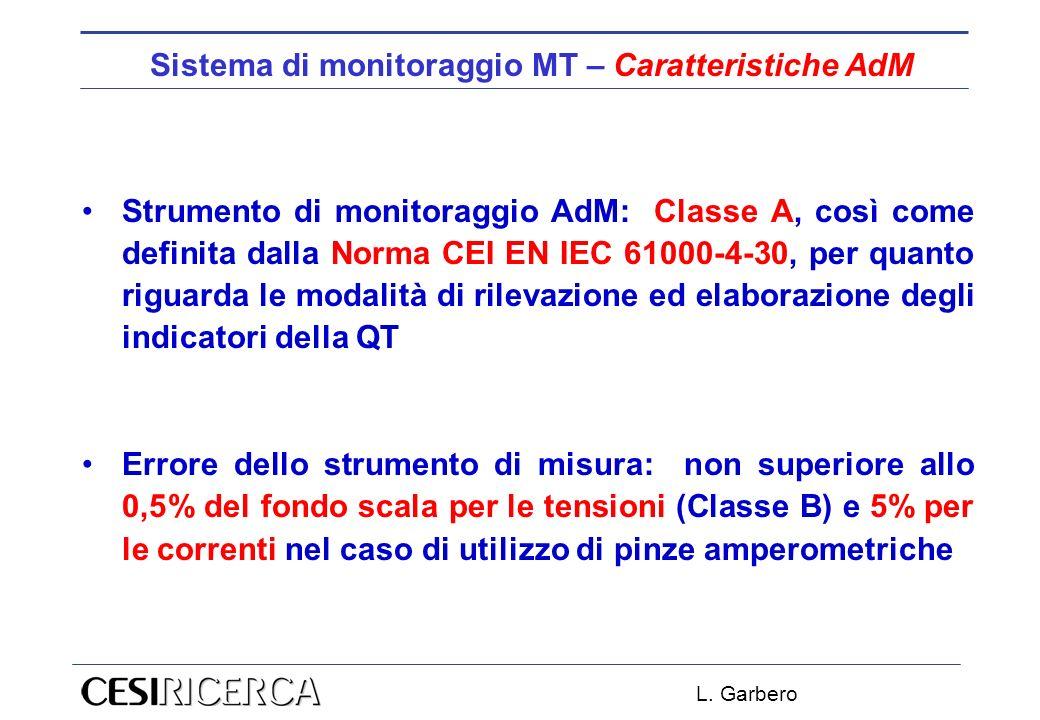 L. Garbero Sistema di monitoraggio MT – Caratteristiche AdM Strumento di monitoraggio AdM: Classe A, così come definita dalla Norma CEI EN IEC 61000-4