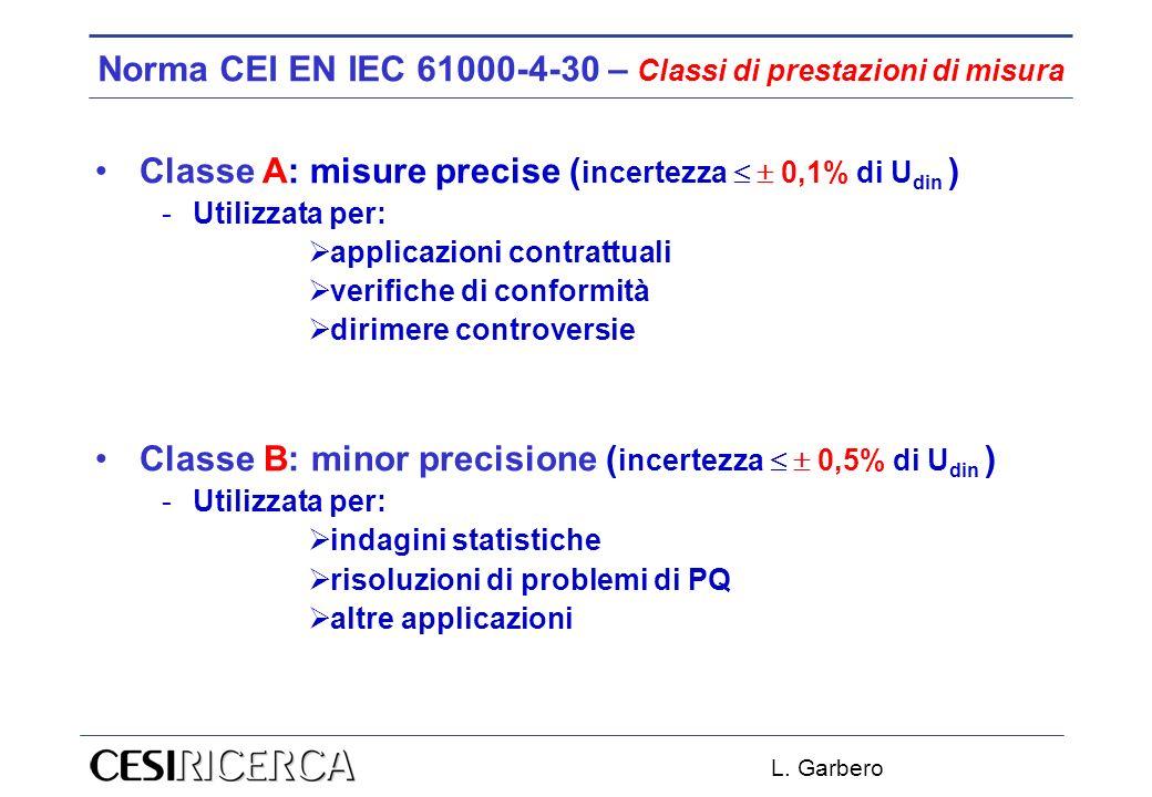 L. Garbero Norma CEI EN IEC 61000-4-30 – Classi di prestazioni di misura Classe A: misure precise ( incertezza 0,1% di U din ) -Utilizzata per: applic