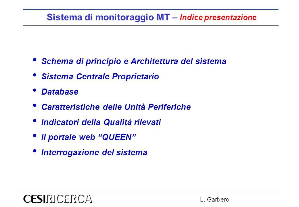 L. Garbero Sistema di monitoraggio MT – Indice presentazione Schema di principio e Architettura del sistema Sistema Centrale Proprietario Database Car