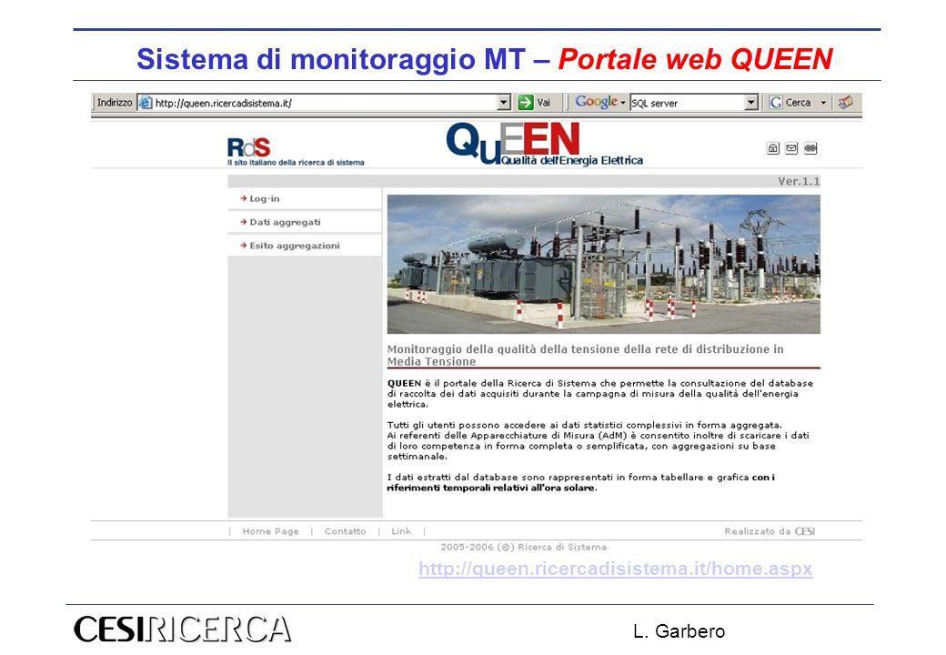 L. Garbero Sistema di monitoraggio MT – Portale web QUEEN http://queen.ricercadisistema.it/home.aspx