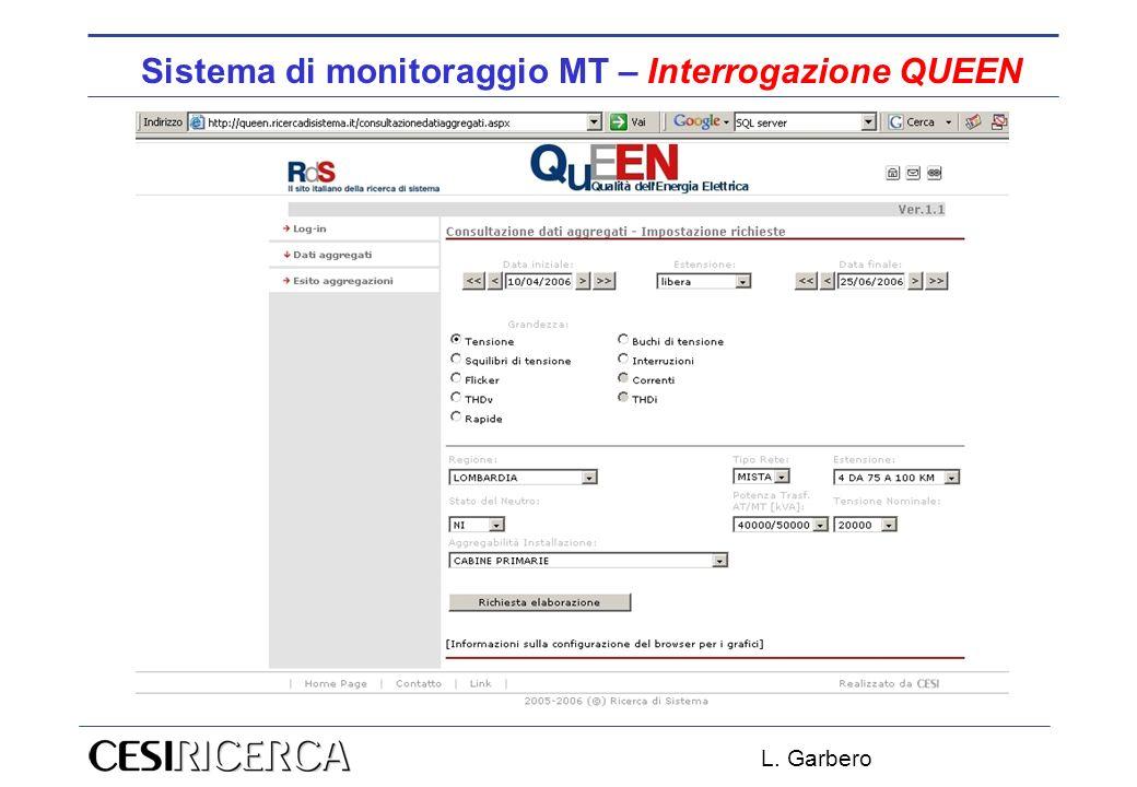 L. Garbero Sistema di monitoraggio MT – Interrogazione QUEEN