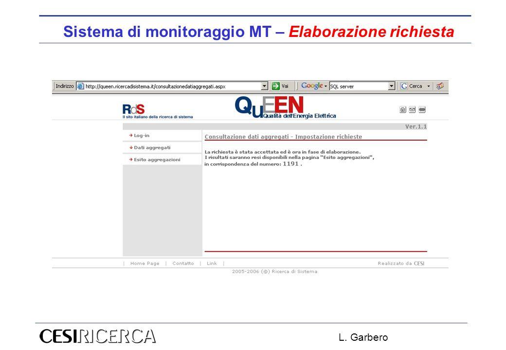 L. Garbero Sistema di monitoraggio MT – Elaborazione richiesta