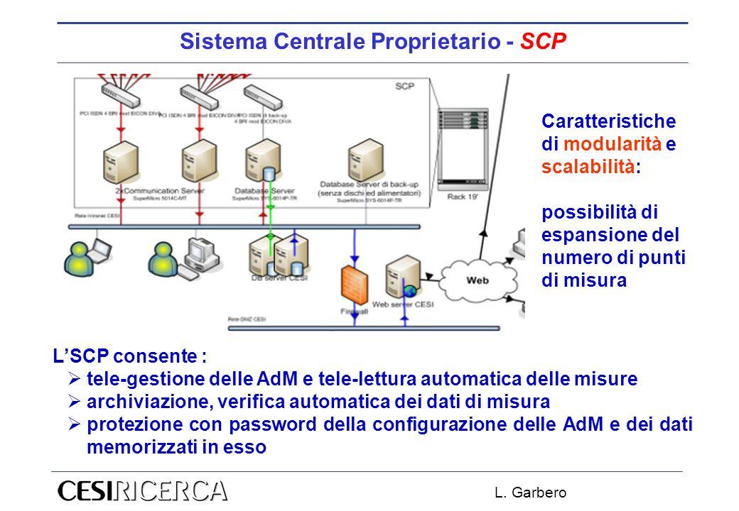 L. Garbero Sistema Centrale Proprietario - SCP Caratteristiche di modularità e scalabilità: possibilità di espansione del numero di punti di misura LS