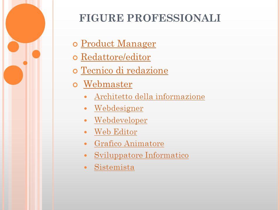 FIGURE PROFESSIONALI Product Manager Redattore/editor Tecnico di redazione Webmaster Architetto della informazione Webdesigner Webdeveloper Web Editor Grafico Animatore Sviluppatore Informatico Sistemista
