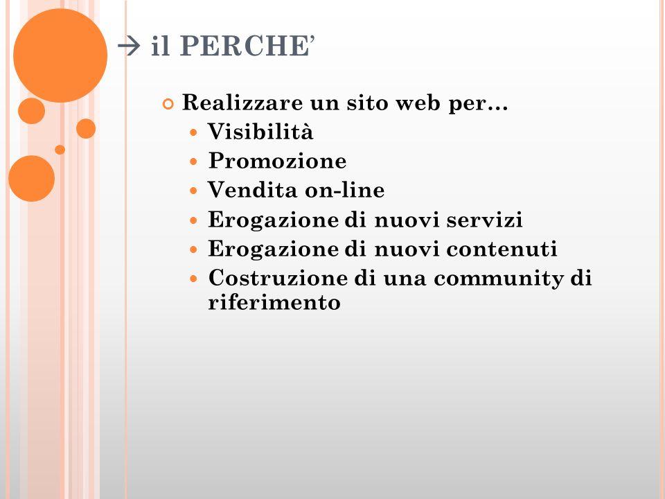 il PERCHE Realizzare un sito web per… Visibilità Promozione Vendita on-line Erogazione di nuovi servizi Erogazione di nuovi contenuti Costruzione di una community di riferimento