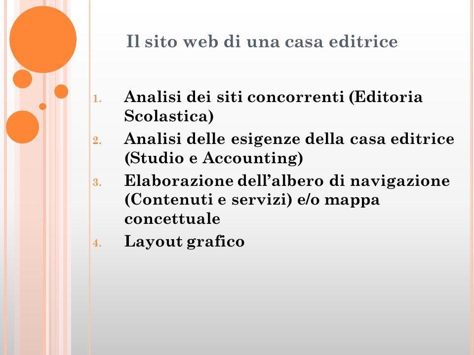 Il sito web di una casa editrice 1. Analisi dei siti concorrenti (Editoria Scolastica) 2.